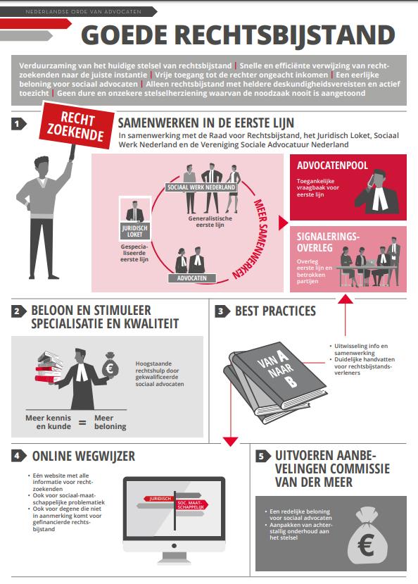 infographic-nova