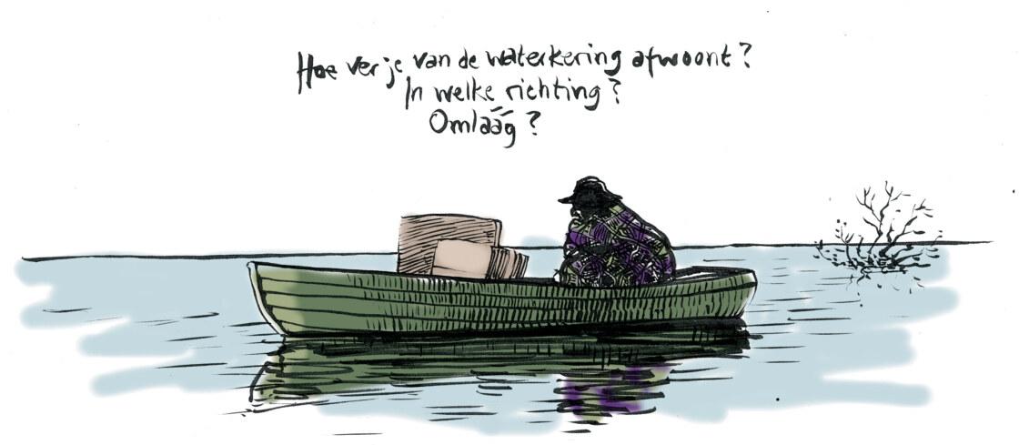 best proc waterkering